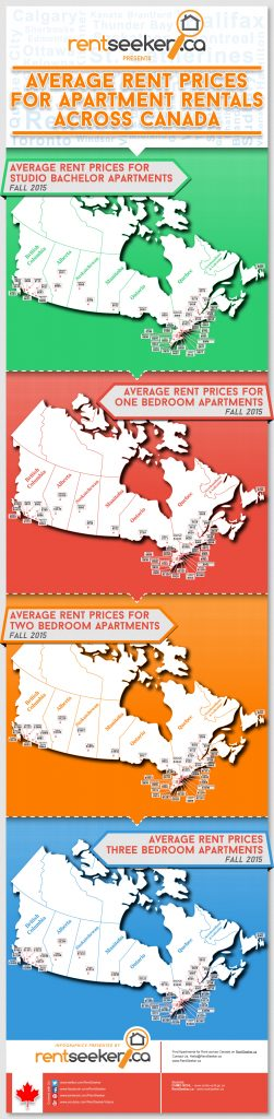 A Province By Province Schematic of Living Costs